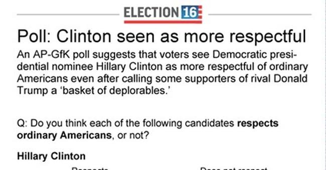Deplorable? Trump more so than Clinton, AP-GfK poll finds