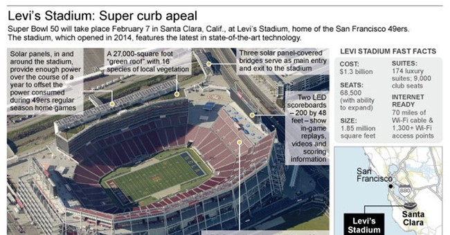 Levi's Stadium set to show off innovations at Super Bowl