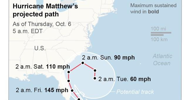 Uncertainty over Hurricane Matthew still affecting sports