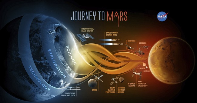 Obama pushes US goal to send humans to Mars by 2030s