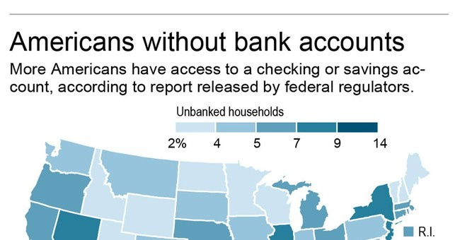 Survey: More Americans now have access to bank accounts