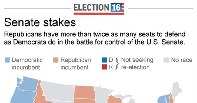 A look at the fight for control of the Senate