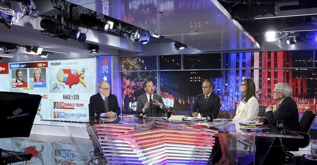 Was cable TV election poll coverage a waste of time?