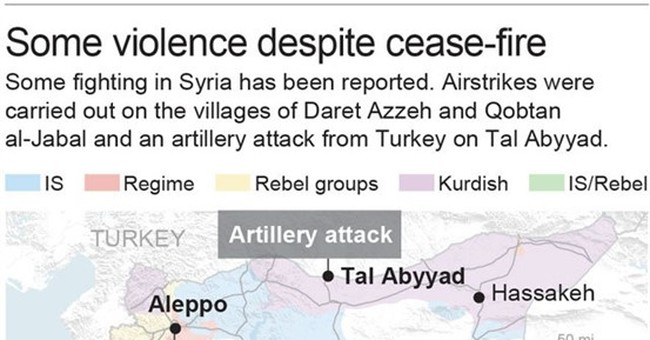 Opposition activists report airstrikes in northern Syria