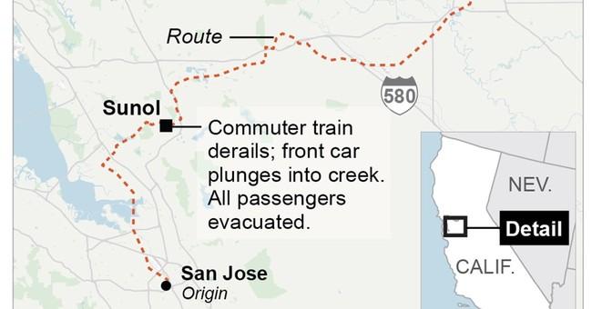9 hurt as train derails, car plunges into California creek