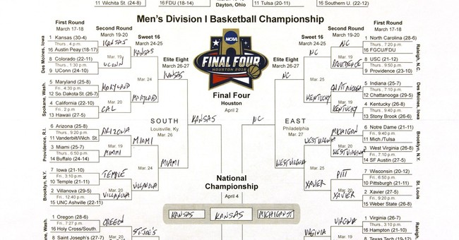 Column: Who leaked the NCAA brackets? Maybe Kim Jong Un