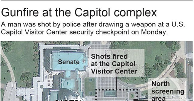 Man shot by police after drawing weapon at US Capitol