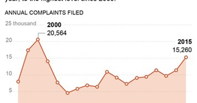 Airline complaints rise even as more planes arrive on time