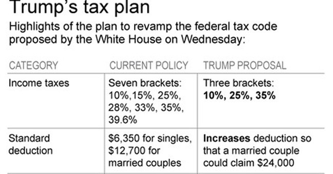 Trump tax plan: Relief for his voters but lots of unknowns