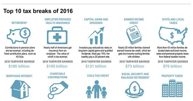 No Trump tax returns, no Trump tax plan