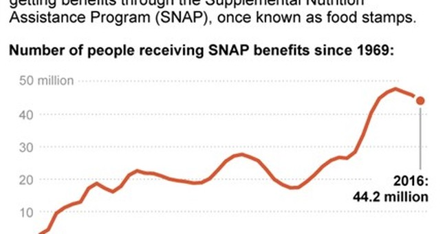 Trump's food stamp cuts face hard sell in Congress