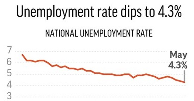 Jobs data could signal shortage of qualified workers to hire