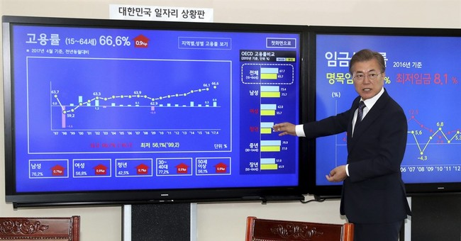 South Korea draws up $10 billion extra budget to create jobs