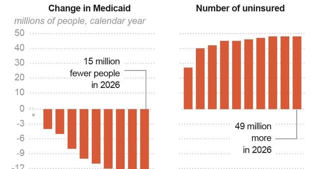 These senators will make or break the GOP's health care push