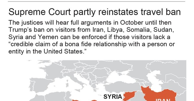 The Latest: US adds fiancés to travel ban exemptions