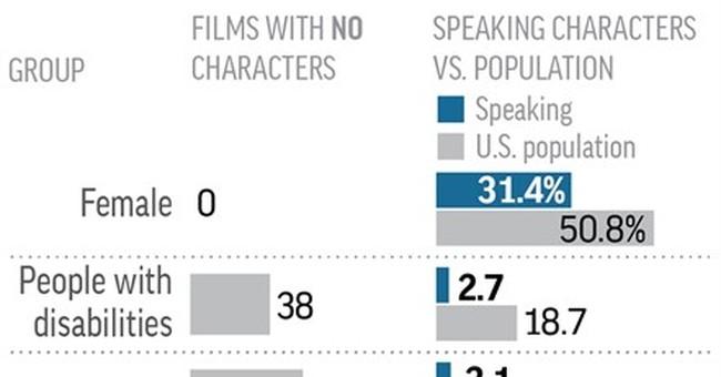 APNewsBreak: Study says films exclude women, Hispanics