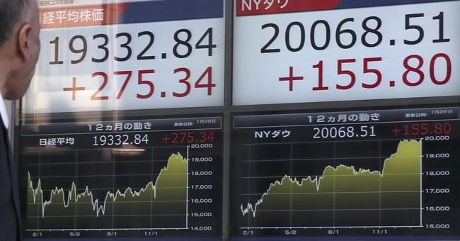 Dow's 20,000 breakthrough shores up global stocks