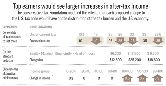 Hard to define America's middle class, courted by both sides