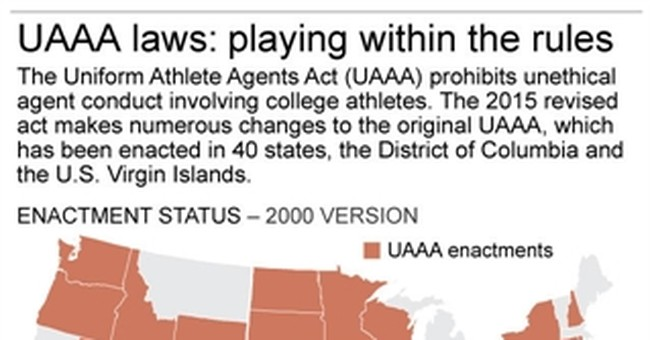Violation of sports agent laws tough for states to prosecute