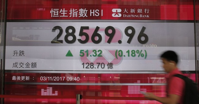 World markets mostly higher on Trump's safe pick to lead Fed