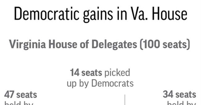 Trump opposition inspires Dem focus on statehouse wins
