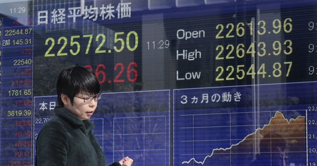 Global stocks rise, shrugging off North Korean missile