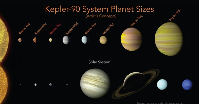 Eighth planet found in faraway solar system, matching ours