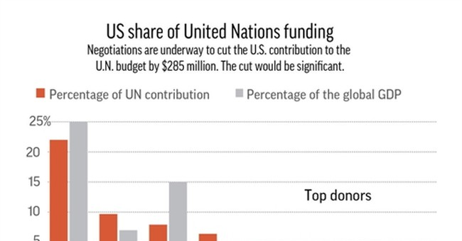 UN operating budget cut by $285M; US claims credit for it
