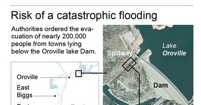 Lake Oroville critical to California's complex water system