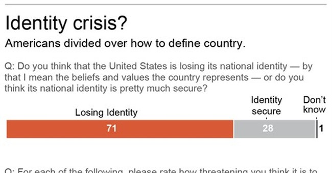 AP-NORC Poll: Divided Americans fret country losing identity
