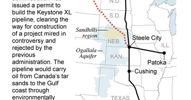 Trump OKs Keystone pipeline, calling it 'great day' for jobs