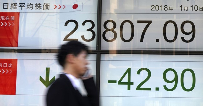 Worries China will lower US asset purchases hits markets