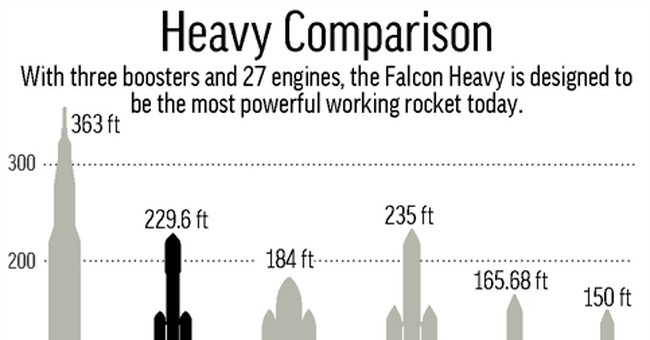 SpaceX's hot new monster rocket ready for first test flight