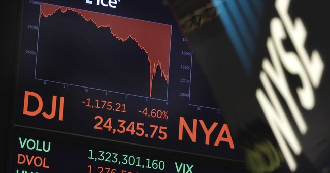Biggest 1-day drops for the Dow Jones industrial average