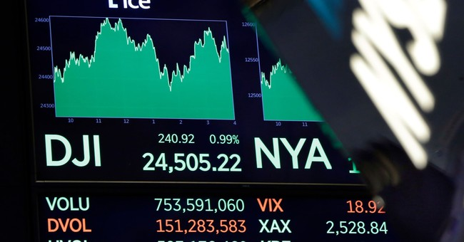 DOW Spikes In Reaction To US Invitation To China For Trade Talks