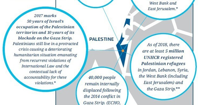 New Zealand 'Factsheet' Wipes Israel From the Map, Replaces It With Palestine